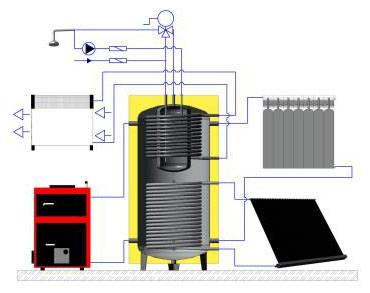 Аккумулирующие емкости для отопления